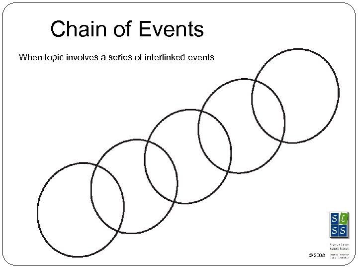 Chain of Events When topic involves a series of interlinked events © 2008