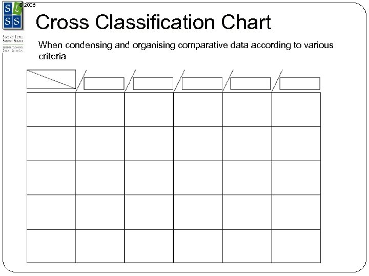 © 2008 Cross Classification Chart When condensing and organising comparative data according to various