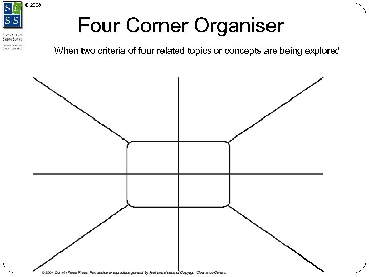 © 2008 Four Corner Organiser When two criteria of four related topics or concepts