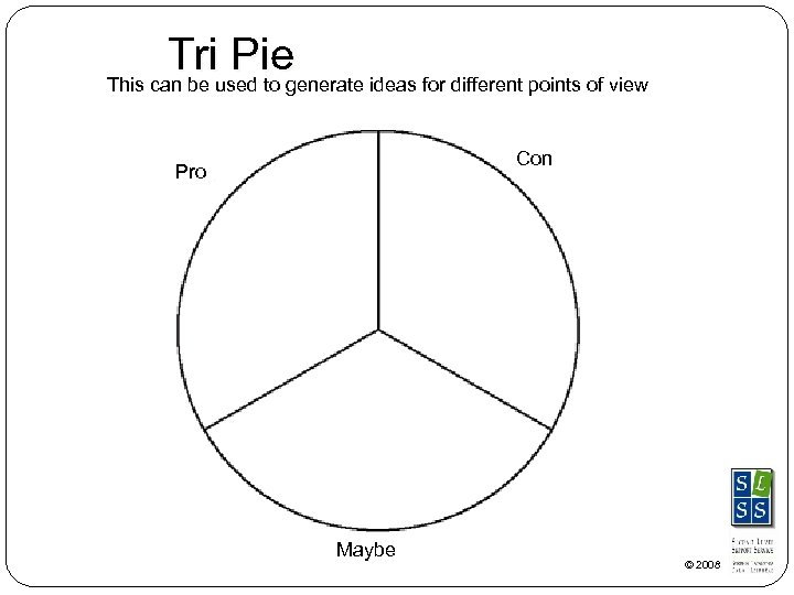 Triused to generate ideas for different points of view Pie This can be Con