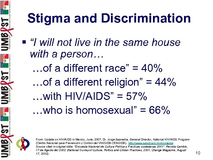"""Stigma and Discrimination § """"I will not live in the same house with a"""