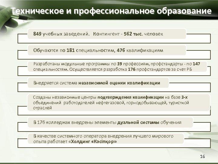 Техническое и профессиональное образование 849 учебных заведений. Контингент - 562 тыс. человек Обучаются по