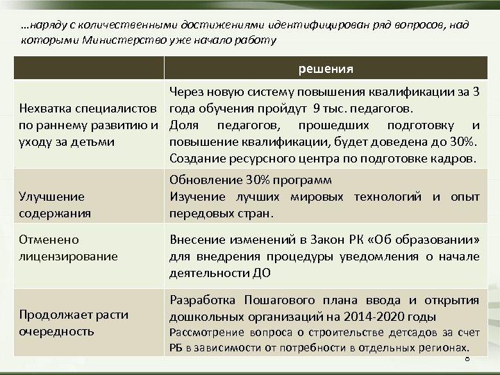 …наряду с количественными достижениями идентифицирован ряд вопросов, над которыми Министерство уже начало работу решения