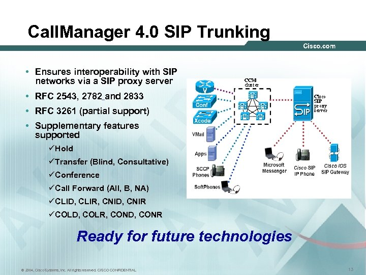 Call. Manager 4. 0 SIP Trunking • Ensures interoperability with SIP networks via a