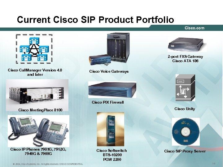 Current Cisco SIP Product Portfolio A 2 -port FXS Gateway Cisco ATA 186 Cisco