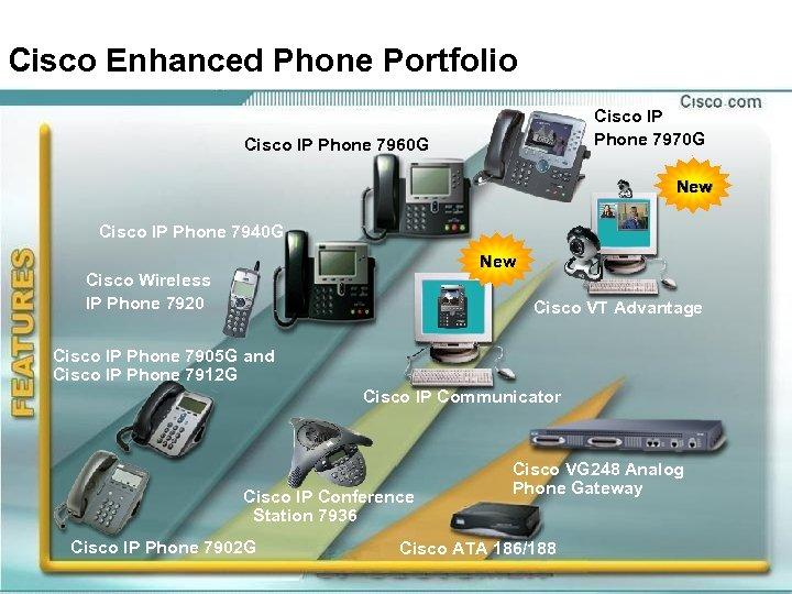 Cisco Enhanced Phone Portfolio Cisco IP Phone 7970 G Cisco IP Phone 7960 G