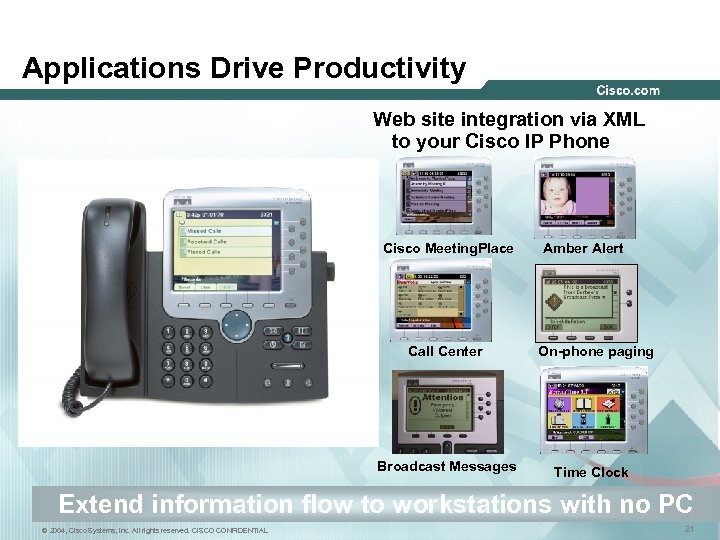 Applications Drive Productivity Web site integration via XML to your Cisco IP Phone Cisco