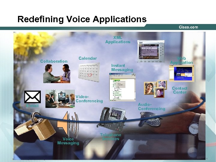 Redefining Voice Applications XML Applications Collaboration Calendar Web Application Instant Messaging Video. Conferencing E-mail