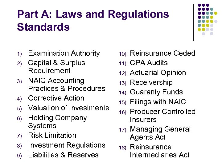Part A: Laws and Regulations Standards 1) 2) 3) 4) 5) 6) 7) 8)