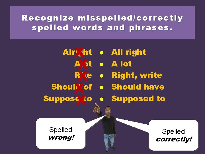 Recognize misspelled/correctly spelled words and phrases. X X X Alright Alot Rite Should of