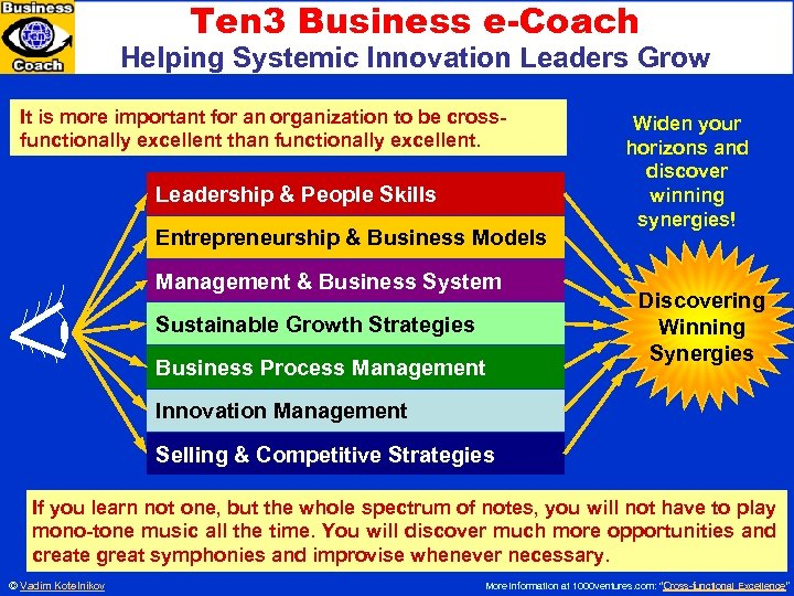 Ten 3 Business e-Coach Helping Systemic Innovation Leaders Grow It is more important for
