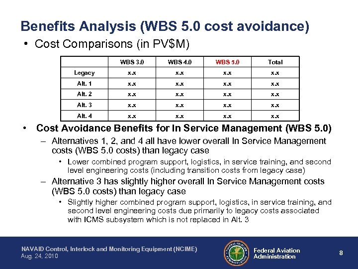Benefits Analysis (WBS 5. 0 cost avoidance) • Cost Comparisons (in PV$M) WBS 3.