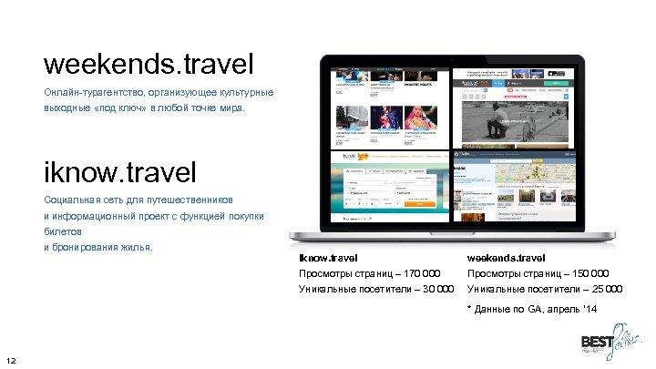 weekends. travel Онлайн-турагентство, организующее культурные выходные «под ключ» в любой точке мира. iknow. travel