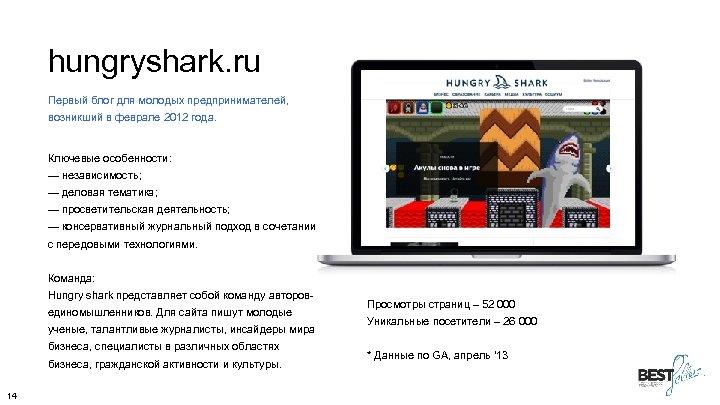 hungryshark. ru Первый блог для молодых предпринимателей, возникший в феврале 2012 года. Ключевые особенности: