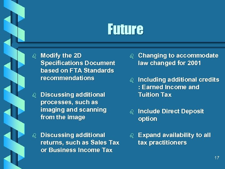 Future b b b Modify the 2 D Specifications Document based on FTA Standards