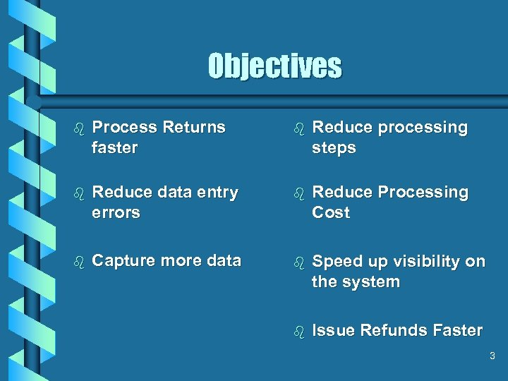 Objectives b Process Returns faster b Reduce processing steps b Reduce data entry errors