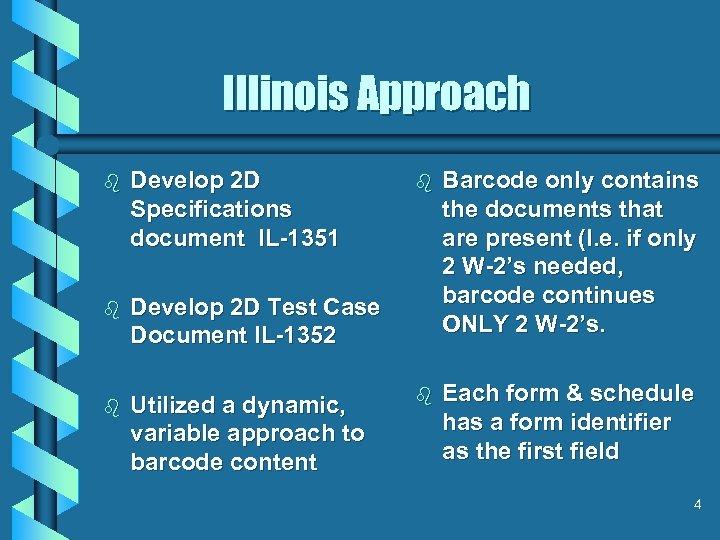 Illinois Approach b Develop 2 D Specifications document IL-1351 b Develop 2 D Test