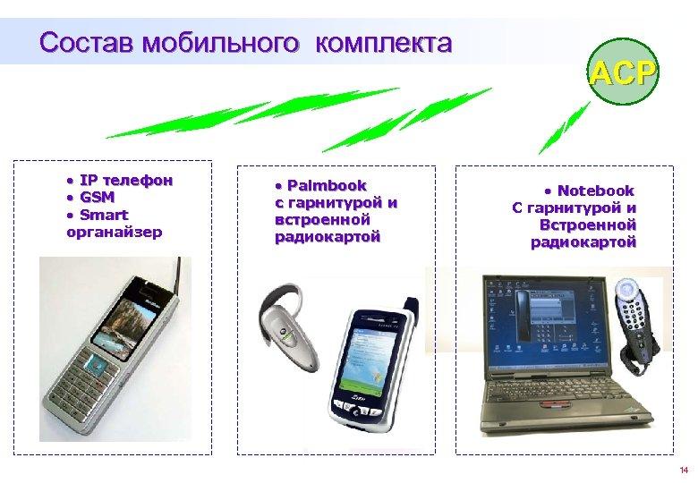 Состав мобильного комплекта • IP телефон • GSM • Smart органайзер • Palmbook c