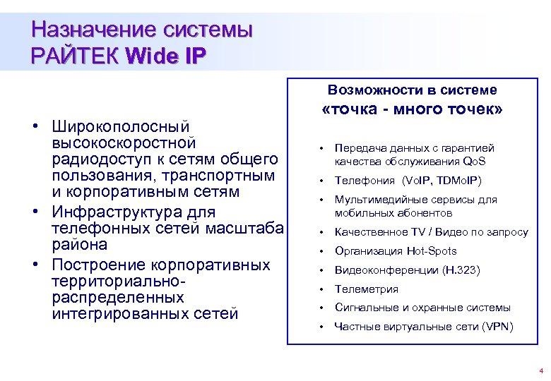 Назначение системы РАЙТЕК Wide IP Возможности в системе • Широкополосный высокоскоростной радиодоступ к сетям