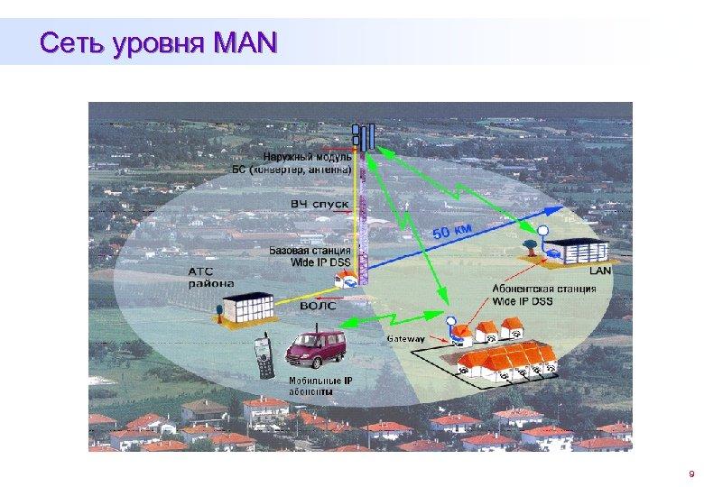 Сеть уровня MAN 9