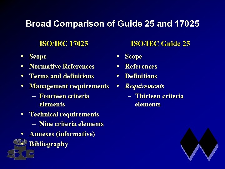 Broad Comparison of Guide 25 and 17025 ISO/IEC 17025 • • Scope Normative References