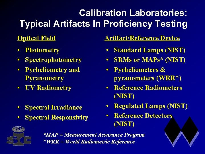 Calibration Laboratories: Typical Artifacts In Proficiency Testing Optical Field Artifact/Reference Device • Photometry •