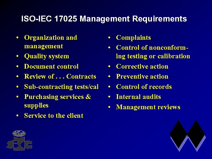 ISO-IEC 17025 Management Requirements • Organization and management • Quality system • Document control