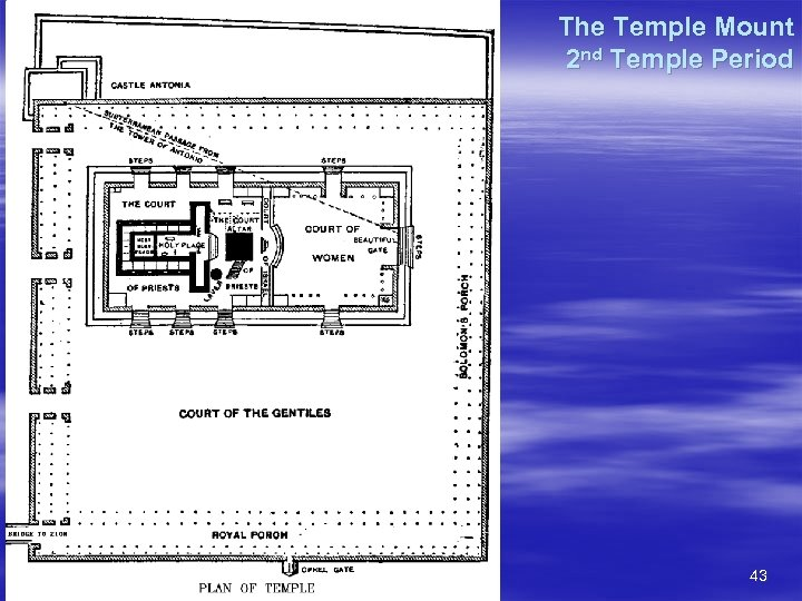 The Temple Mount 2 nd Temple Period 43
