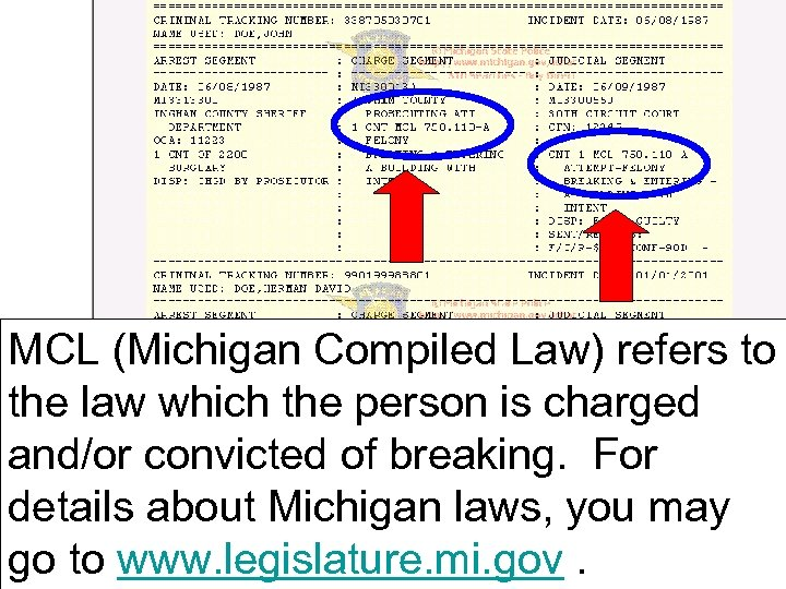 MCL (Michigan Compiled Law) refers to the law which the person is charged and/or
