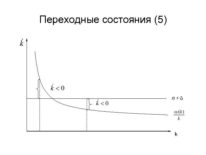 Переходные состояния (5) n+d k