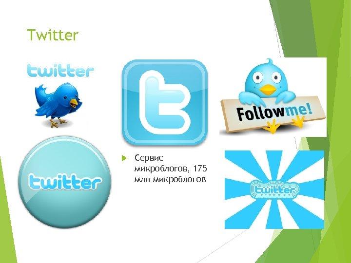 Twitter Сервис микроблогов, 175 млн микроблогов