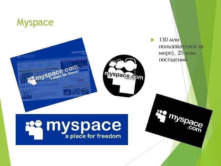Myspace 130 млн пользователей (в мире), 25 млн. посещений