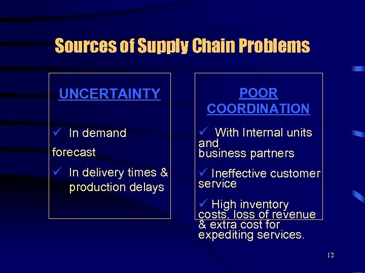 Sources of Supply Chain Problems UNCERTAINTY POOR COORDINATION forecast ü With Internal units and