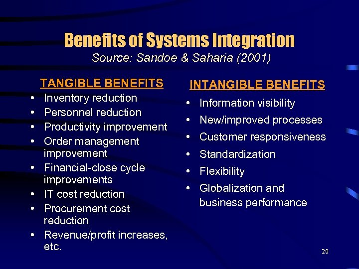 Benefits of Systems Integration Source: Sandoe & Saharia (2001) TANGIBLE BENEFITS • • Inventory