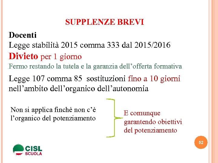 SUPPLENZE BREVI Docenti Legge stabilità 2015 comma 333 dal 2015/2016 Divieto per 1 giorno
