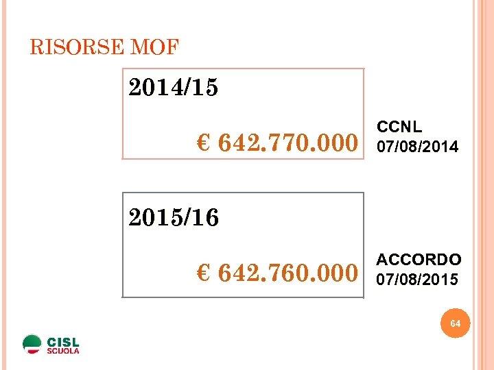 RISORSE MOF 2014/15 € 642. 770. 000 CCNL 07/08/2014 2015/16 € 642. 760. 000