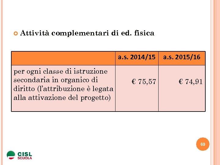 Attività complementari di ed. fisica a. s. 2014/15 per ogni classe di istruzione