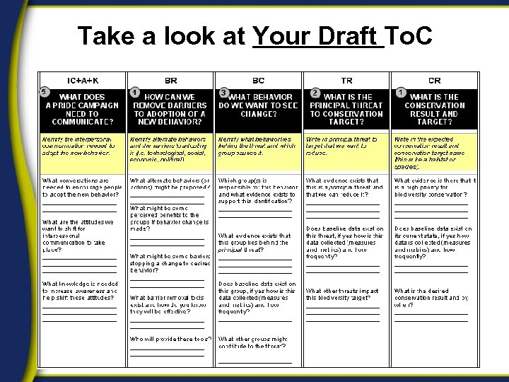 Take a look at Your Draft To. C