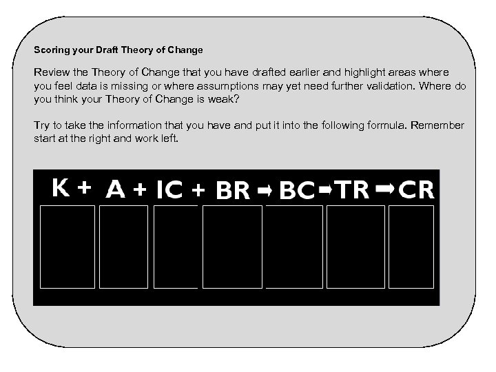 Scoring your Draft Theory of Change Review the Theory of Change that you have