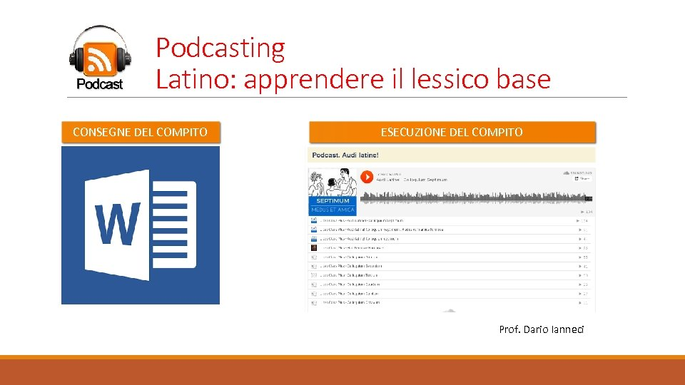 Podcasting Latino: apprendere il lessico base CONSEGNE DEL COMPITO ESECUZIONE DEL COMPITO Prof. Dario