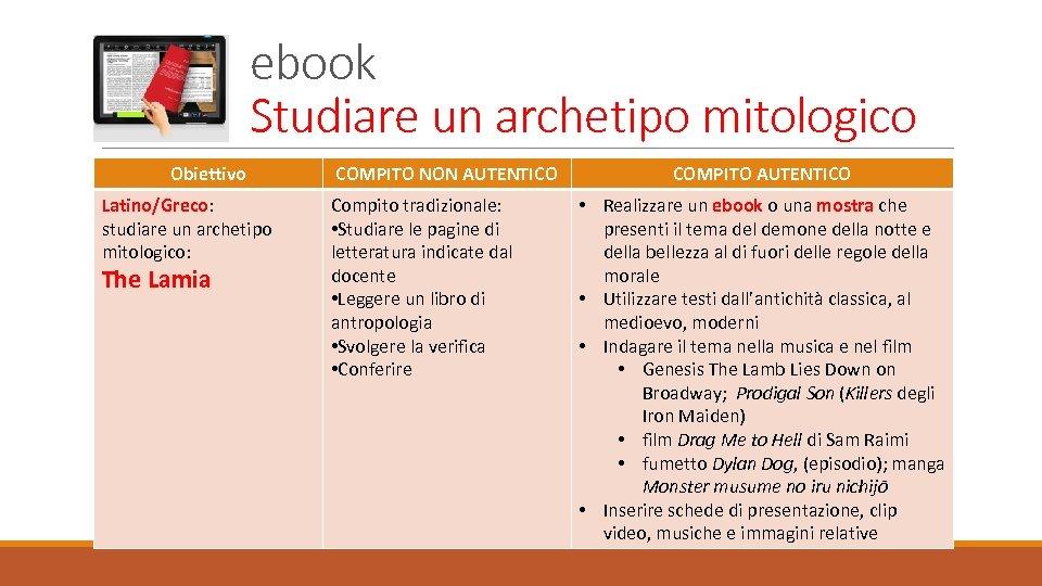 ebook Studiare un archetipo mitologico Obiettivo Latino/Greco: studiare un archetipo mitologico: The Lamia COMPITO