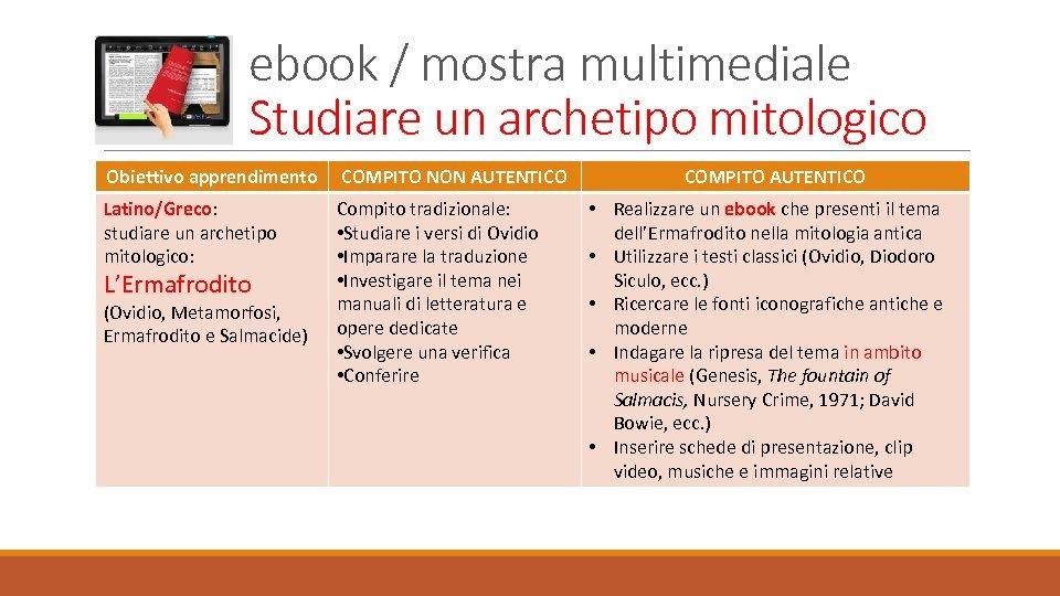 ebook / mostra multimediale Studiare un archetipo mitologico Obiettivo apprendimento COMPITO NON AUTENTICO Latino/Greco: