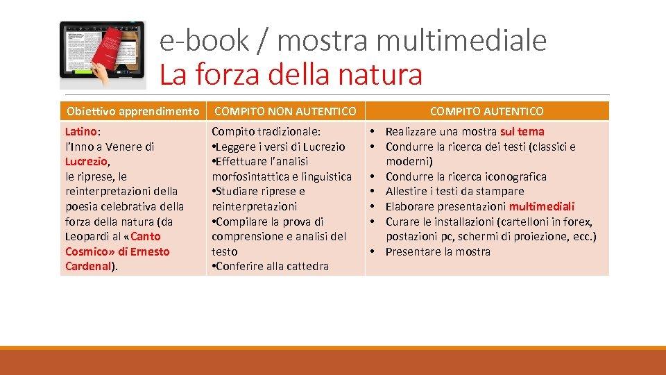 e-book / mostra multimediale La forza della natura Obiettivo apprendimento COMPITO NON AUTENTICO Latino: