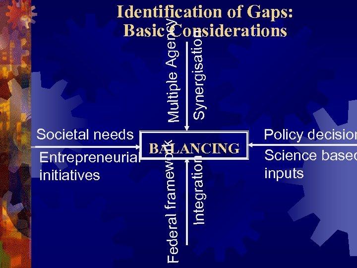 Entrepreneurial initiatives BALANCING Integration Societal needs ederal framework F Multiple Agency Synergisation Identification of