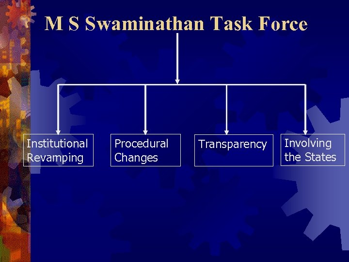 M S Swaminathan Task Force Institutional Revamping Procedural Changes Transparency. Involving the States