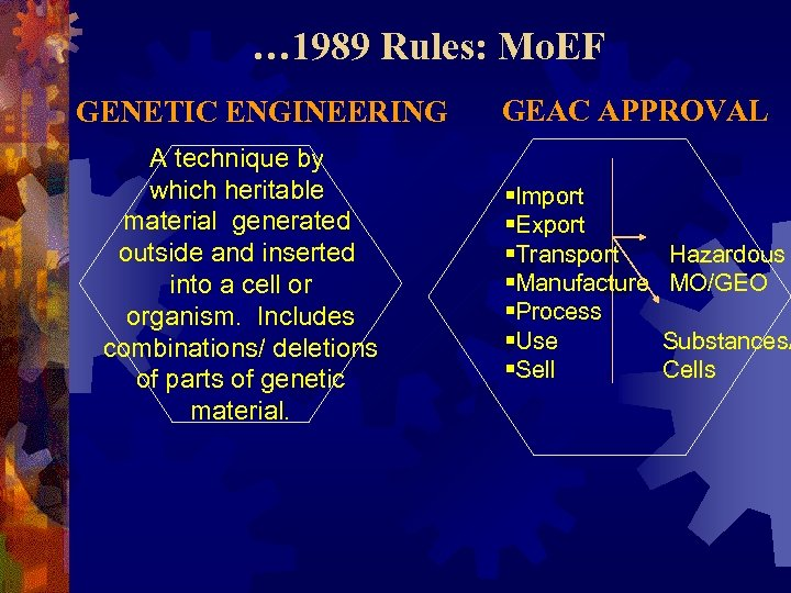 … 1989 Rules: Mo. EF GENETIC ENGINEERING A technique by which heritable material generated