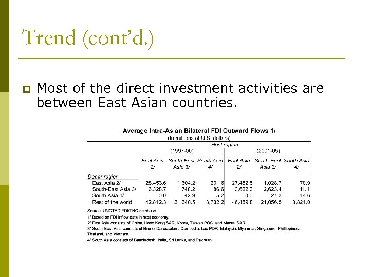 Trend (cont'd. ) p Most of the direct investment activities are between East Asian