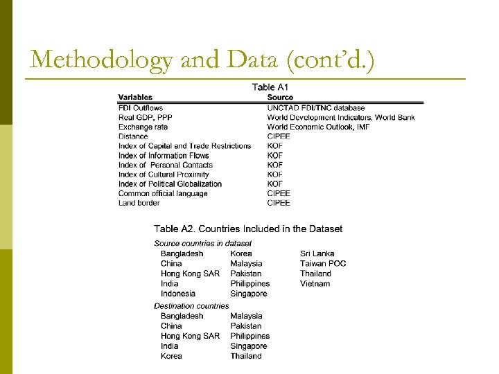 Methodology and Data (cont'd. )