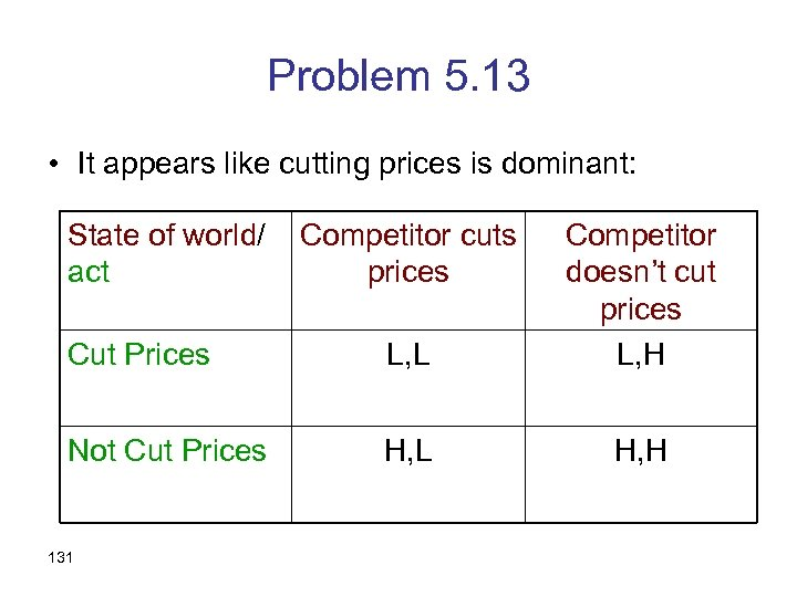 Problem 5. 13 • It appears like cutting prices is dominant: State of world/