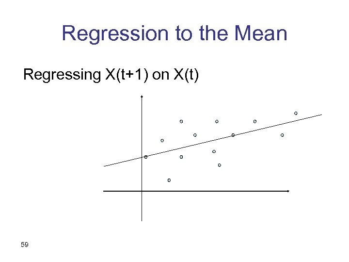 Regression to the Mean Regressing X(t+1) on X(t) 59